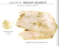 benefits of  DREAM QUARTZ